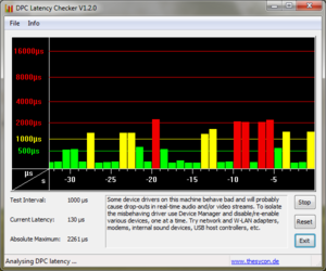 Graphe DPCLC avec drivers 9.5.0.1037